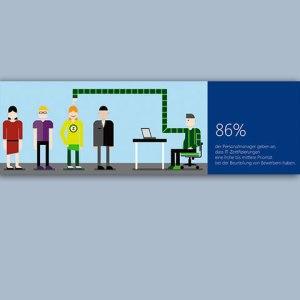 Flat-Design: Bannergestaltung Microsoft